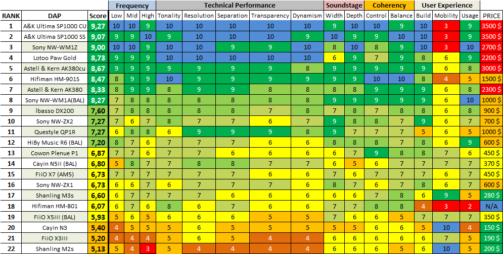DAP_Chart.png