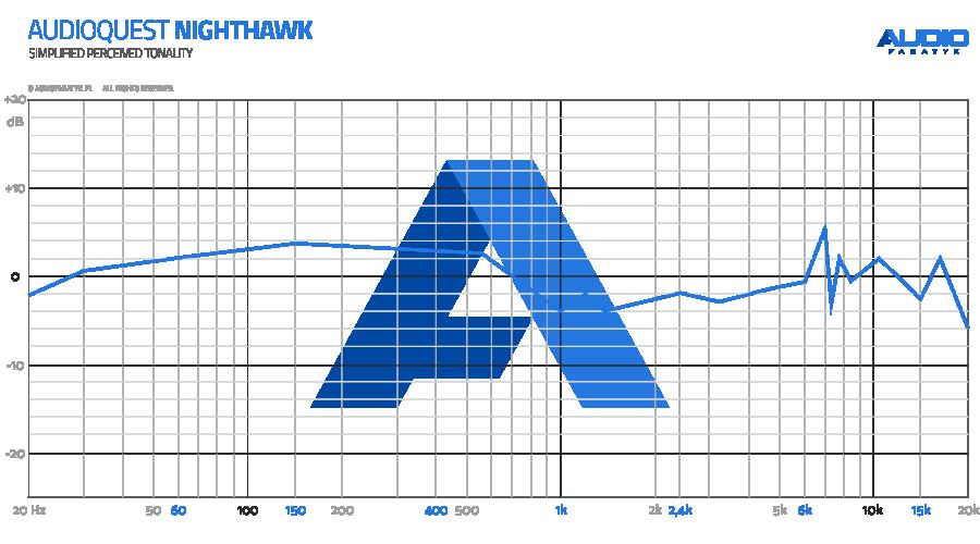 chart1_aqnh.png