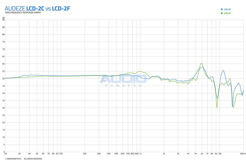 lcd2c-frequency-response-graph-04.jpg