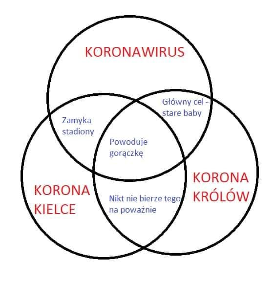 korona.jpg